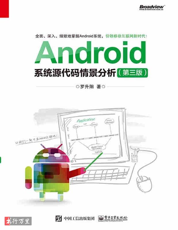 《Android系统源代码情景分析》罗升阳 PDF电子书 文字版 网盘免费下载