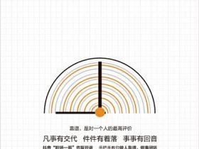 《闭环思维:让靠谱成为习惯》智俊启_文字版_PDF电子书免费下载